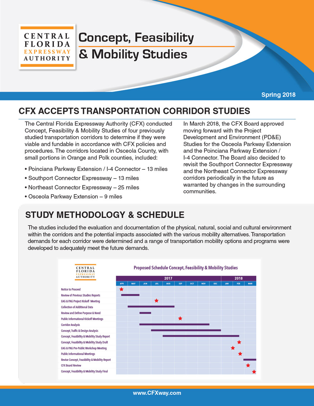 CFX-Concept-Studies_Newsletter